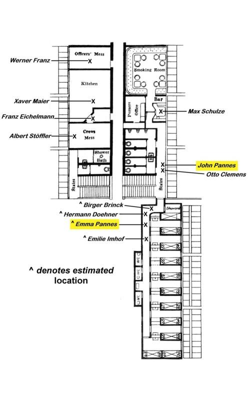 Pannes location